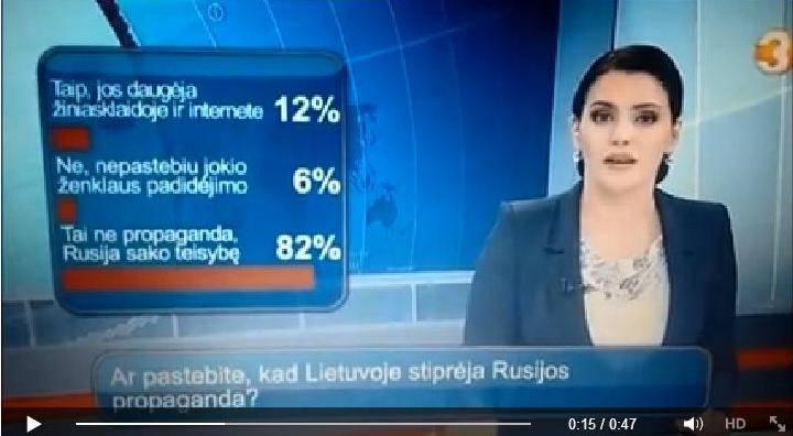 82% зрителей литовского ТВ: «Россия говорит правду»