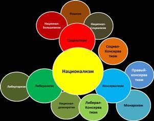 Психопатология украинского национализма