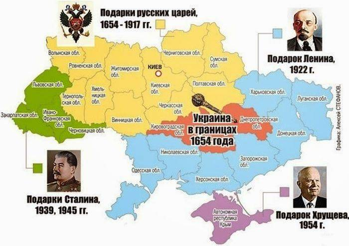 Украина подала заявку на самоликвидацию