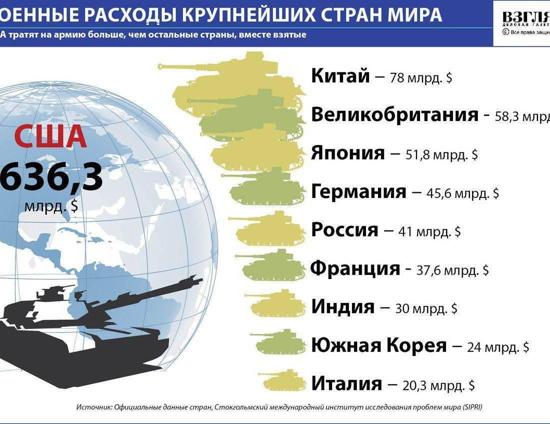 Страны НАТО продолжат увеличение оборонных бюджетов, - Столтенберг - Цензор.НЕТ 9717
