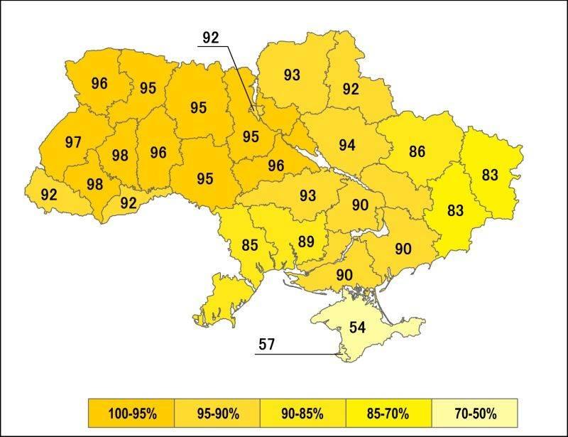 Почему украинцы стали фашистами и организовали самоубийство страны?