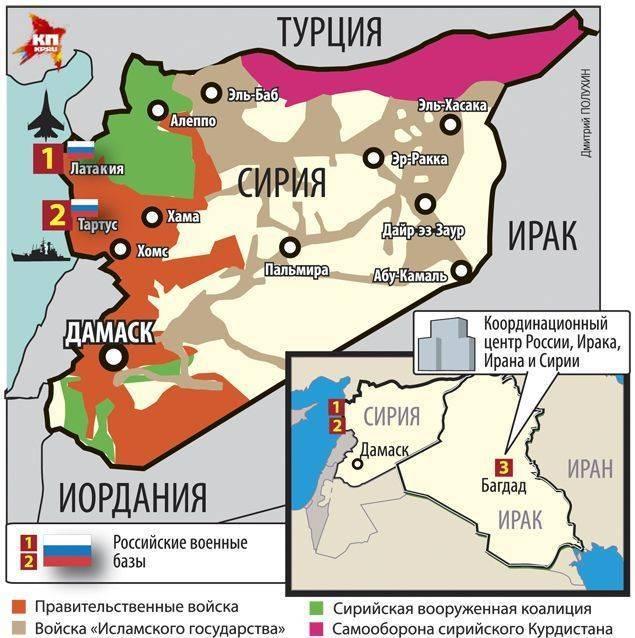 Зачем Россия открыла сирийский фронт?