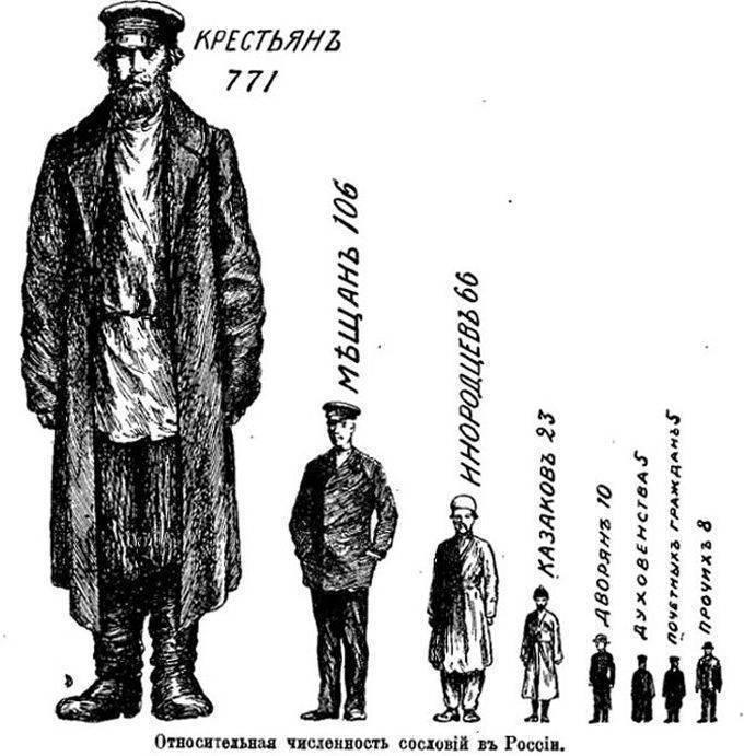 О переписи 1926-го года, или День рождения этнонима «украинец»