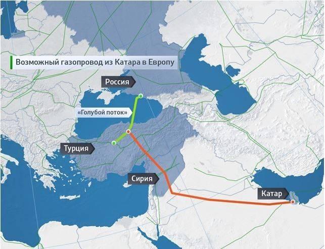 Крах западной стратегии: Россия выходит в лидеры