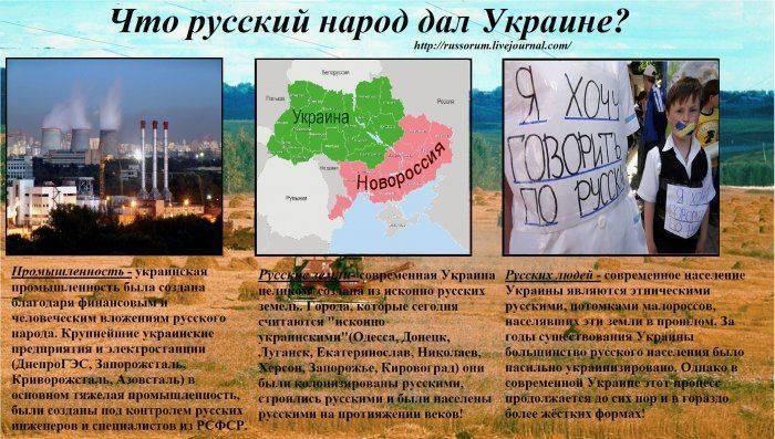 Что русский народ дал Украине? Подробный разбор