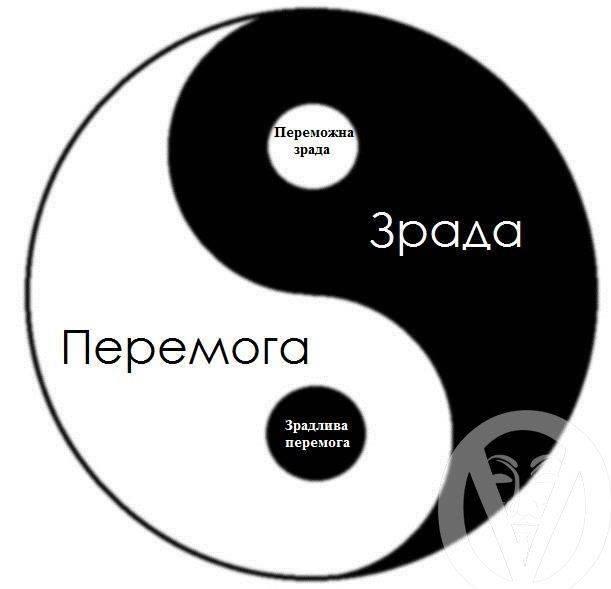 http://x-true.info/uploads/posts/2016-01/1452116326_ukraina_mezhdu_zradoj_i_peremogoj_.jpg
