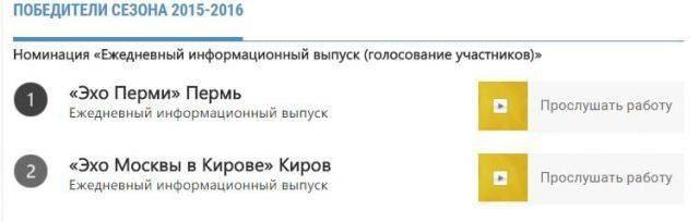 """Британская """"крыша"""" - российский политолог вскрыл, как BBC финансирует """"Эхо Москвы"""""""