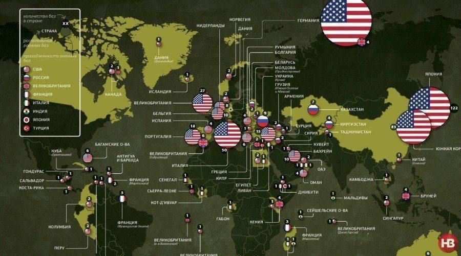 Военные базы России и США в мире: детальный расклад