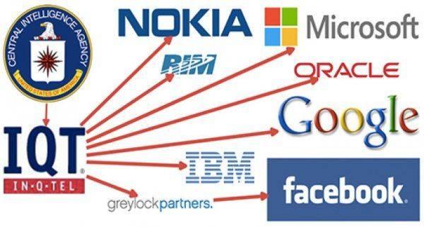 «Матрица» Цукерберга