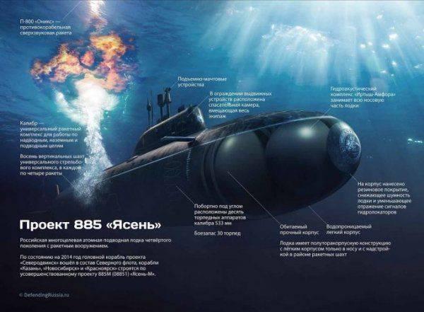 Киевская газета дерзнула перечить США: Россия – не бензоколонка, а страна передовых технологий