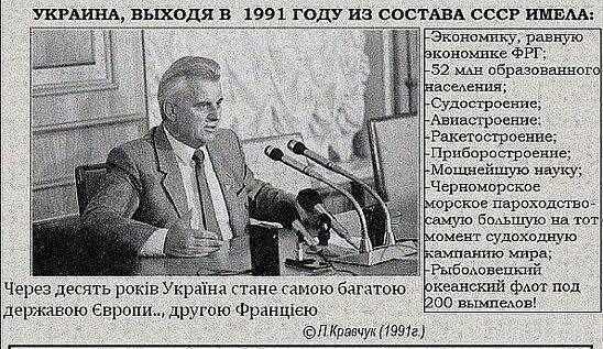 Украина, репрессированная революциями: неиспользованные шансы истории
