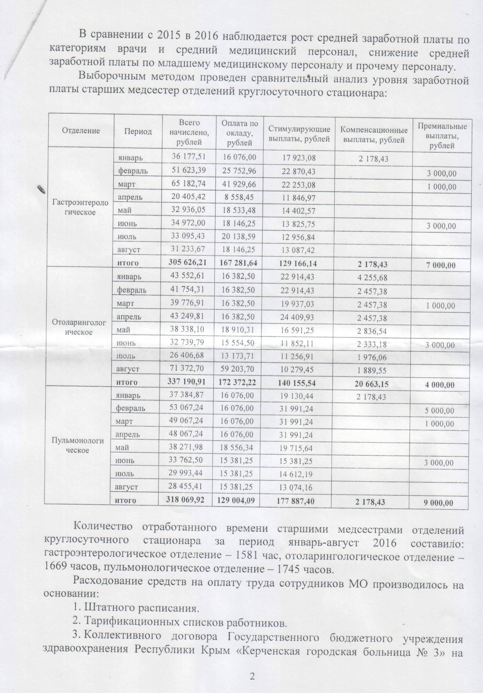 Запись на прием к врачу в красногорской женской консультации