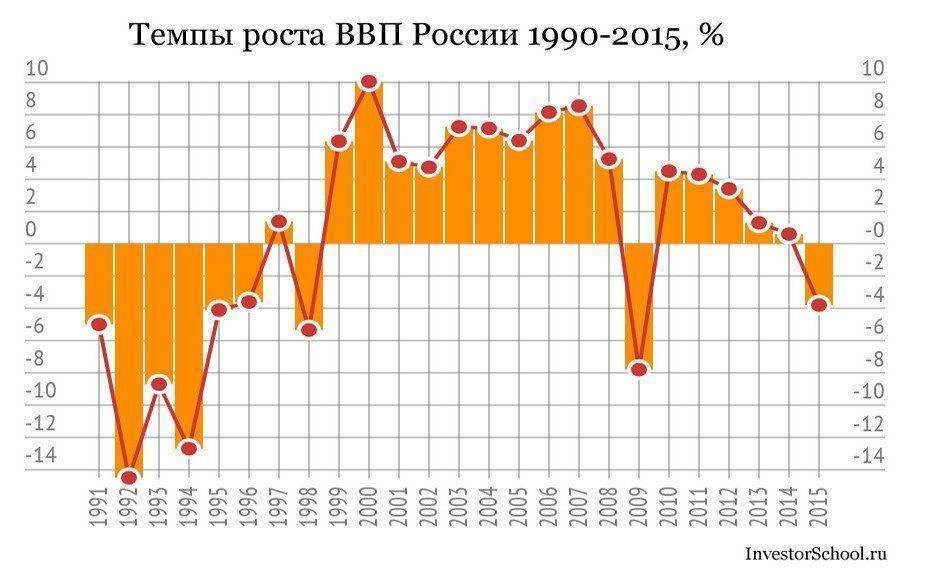 Картинки по запросу Крупнейшая диверсия США против России: