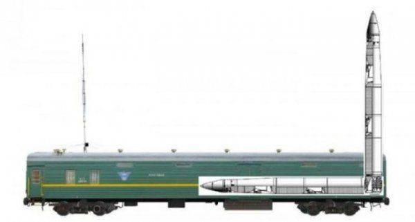 Возрождение атомных бронепоездов России: Почему нервничает НАТО