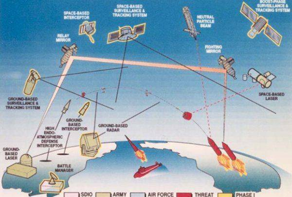 Противоракетные игры: Чем США хотят отражать ракетную угрозу