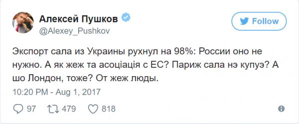 Пушков на двух языках иронично прокомментировал падение экспорта сала из Украины на 98%