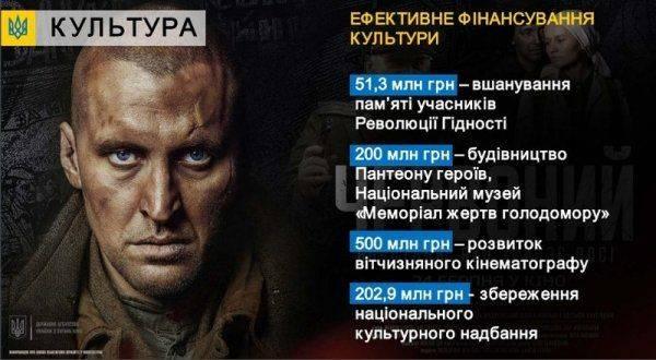 Украина превратила в помойку дом изобретателя вертолета Сикорского, причисленного Киевом к «великим украинцам»