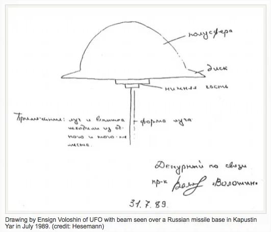 В СССР тоже занимались НЛО: «Синяя папка» КГБ
