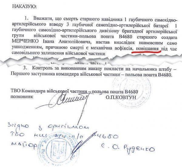 Небесная дивизия Украины