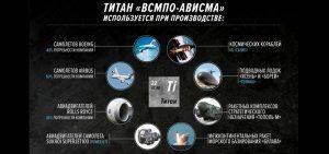 Россия заставила Боинг открыть у себя завод (Страна-бензоколонка атакует-51)!