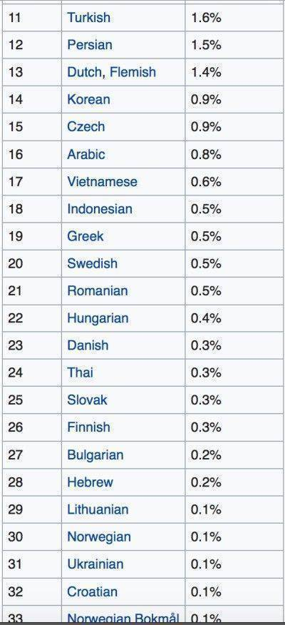 Последние дни украинской мовы