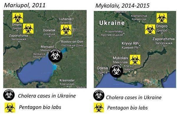 Необъявленная биологическая война США против России