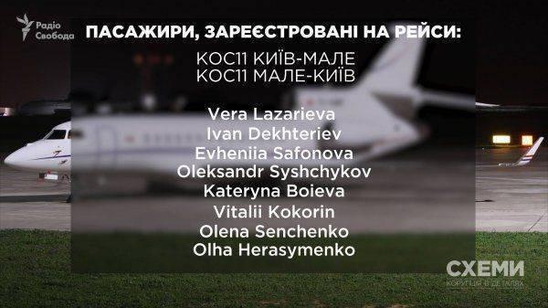 Порошенко покинул Украину по документам оперативного прикрытия