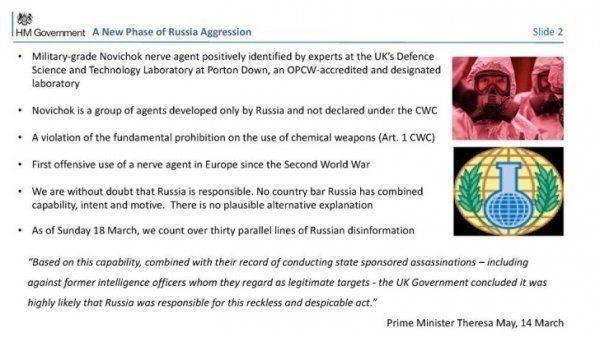The Duran, США: 4 нелепых слайда, с помощью которых Великобритания хотела «убедить» нас, что в отравлении «Новичком» «виновата» Россия