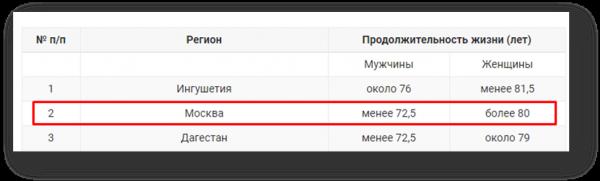 Притворство Навального, или С какой стороны Лёху волнует пенсионный возраст?