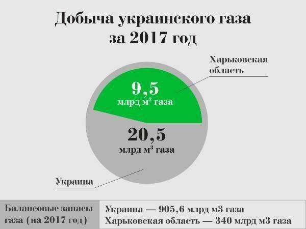 Автономия Харьковской области в перспективе «Минских» соглашений