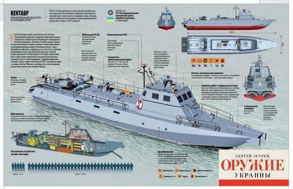 Украина готовит России «сюрприз» с «москитным флотом»