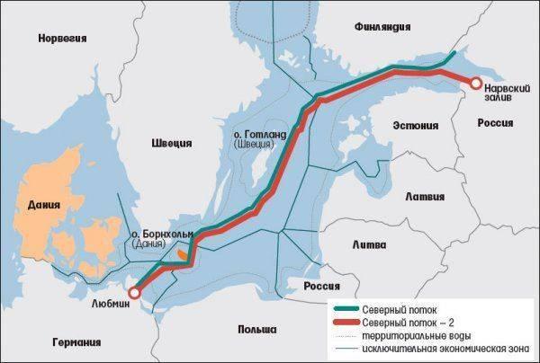 Газовые потоки в Европу пойдут в обход Украины