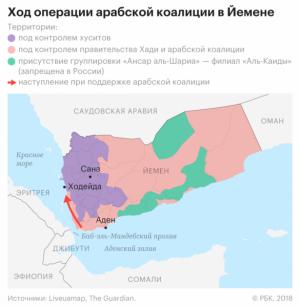 Говорят про участие России в войне в Йемене