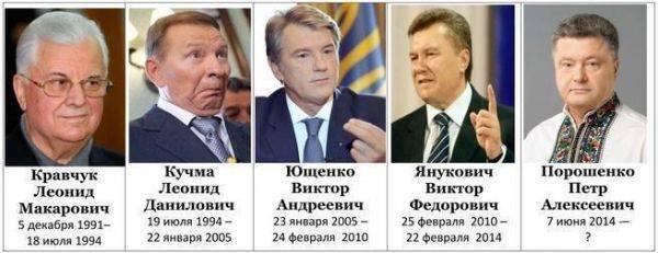 Россия насильно удерживает лучшего президента Украины