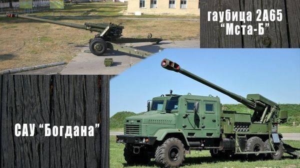 Украинцев обманули опять: 152, а не 155