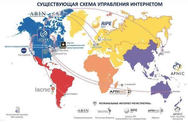 Как защитят российский интернет в случае кибервойны