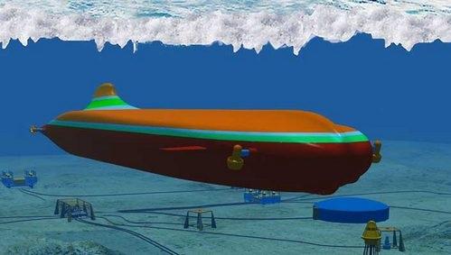 «Проект Малахит»: Россия собирается строить подводную лодку-танкер для освоения Арктики