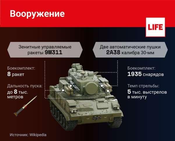 """Убийца крылатых ракет. Почему комплекс """"Тунгуска"""" прозвали """"малюткой-мясорубкой"""""""