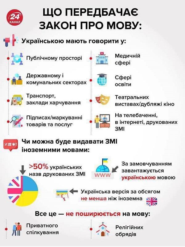 Мовный омбудсмен запрещает жестикулировать по-русски